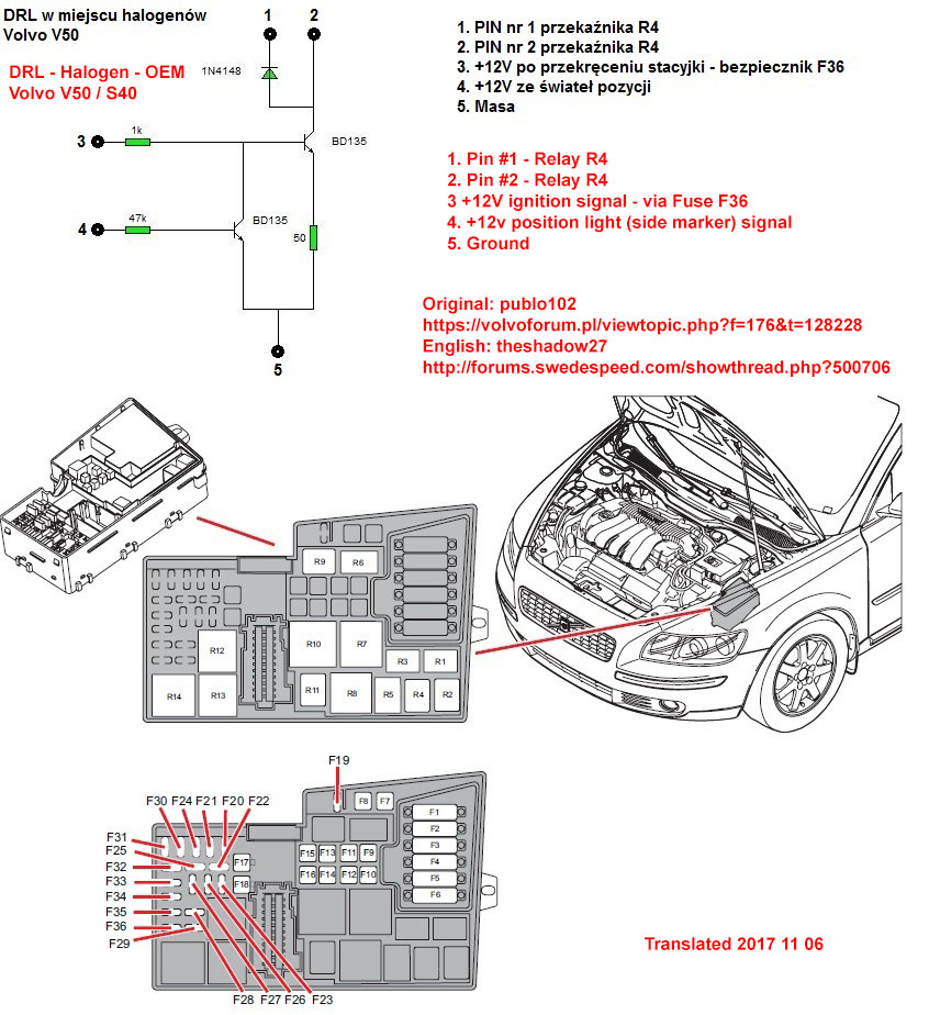 Factory DRL Functionality