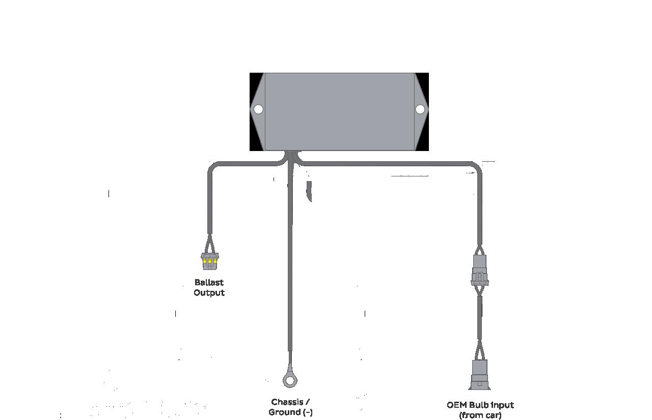 P1 Hid Retrofit Guide Skbowe Pwm Filter 99 Bmw 328i Fuse Diagram System