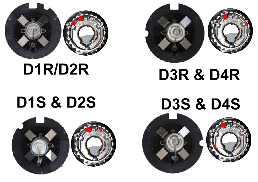 HID Bulb Types and Identification - D1S D1R D2S D2R D3S D3R ... D S Bulb Wiring Diagram on